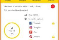 Cara Cek Sisa Pulsa Kuota dan Status Paket Internet Indosat Ooredoo