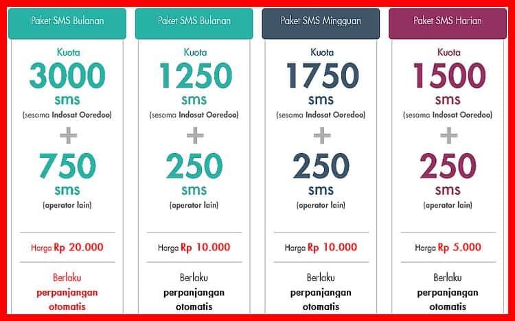 Cara Daftar Paket Sms Indosat Semua Tipe Com