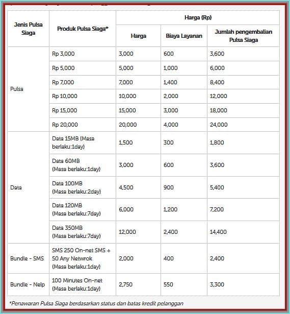 Daftar Harga Pulsa Siaga Axis Xl